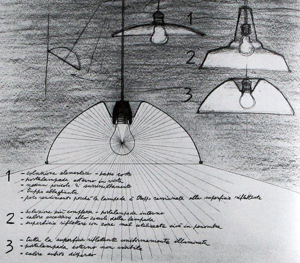 Achille Castiglioni Relemme lamp Flos